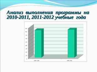 Анализ выполнения программы на 2010-2011, 2011-2012 учебные года