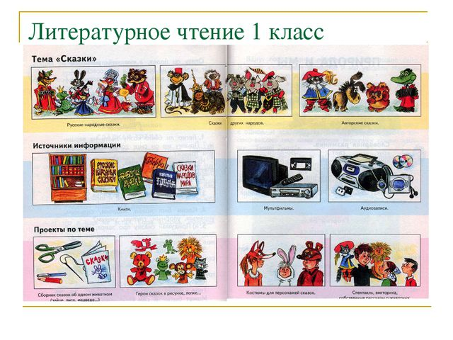 Литературное чтение 1 класс