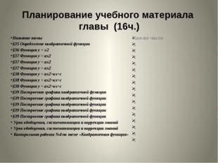 Название темы §35 Определение квадратичной функции §36 Функция у = х2 §37 Фун