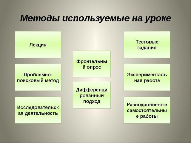 Методы используемые на уроке Фронтальный опрос Исследовательская деятельность...