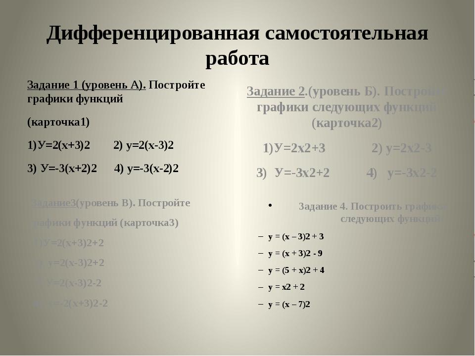 Задание 1 (уровень А). Постройте графики функций (карточка1) 1)У=2(х+3)2 2) у...