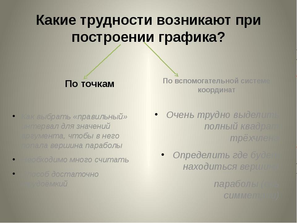 Какие трудности возникают при построении графика? По точкам Как выбрать «прав...