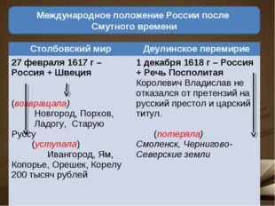 Международное положение России после Смутного времени Столбовский мирДеулинс