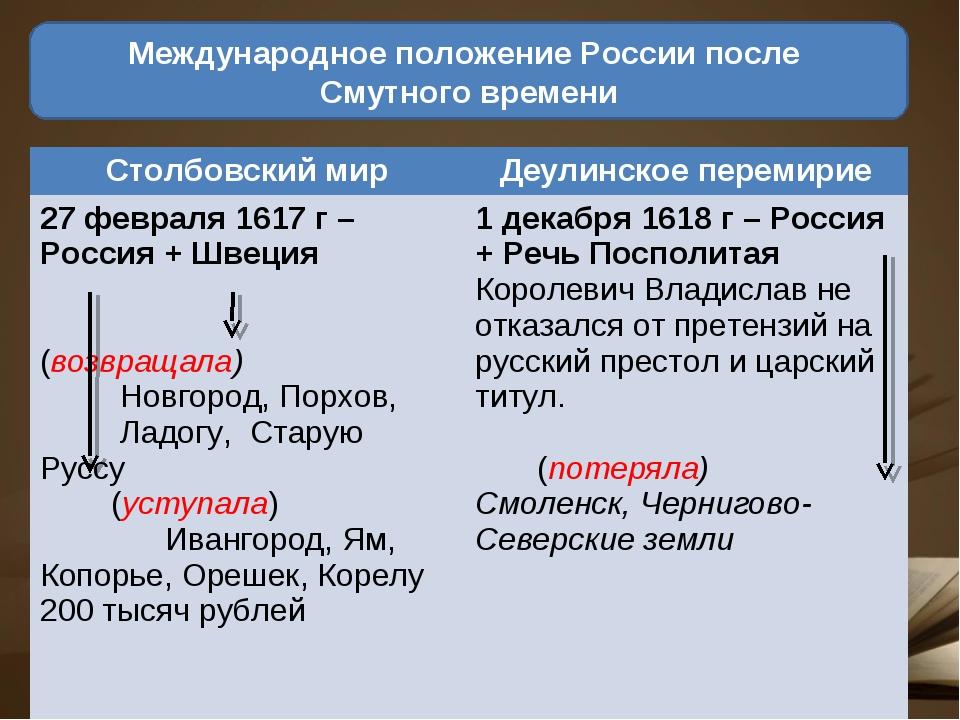 Международное положение России после Смутного времени Столбовский мирДеулинс...
