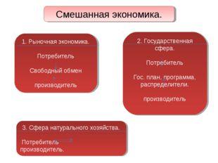 Смешанная экономика. 1. Рыночная экономика. Потребитель Свободный обмен произ