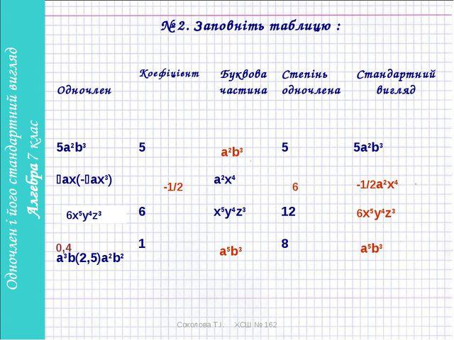 № 2. Заповніть таблицю : a2b3 -1/2 6 -1/2a2x4 6x5y4z3 0,4 а5b3 а5b3 6x5y4z3...