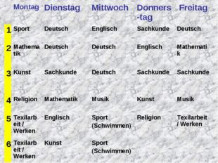 MontagDienstagMittwochDonners-tag  Freitag 1SportDeutschEnglisch Sac