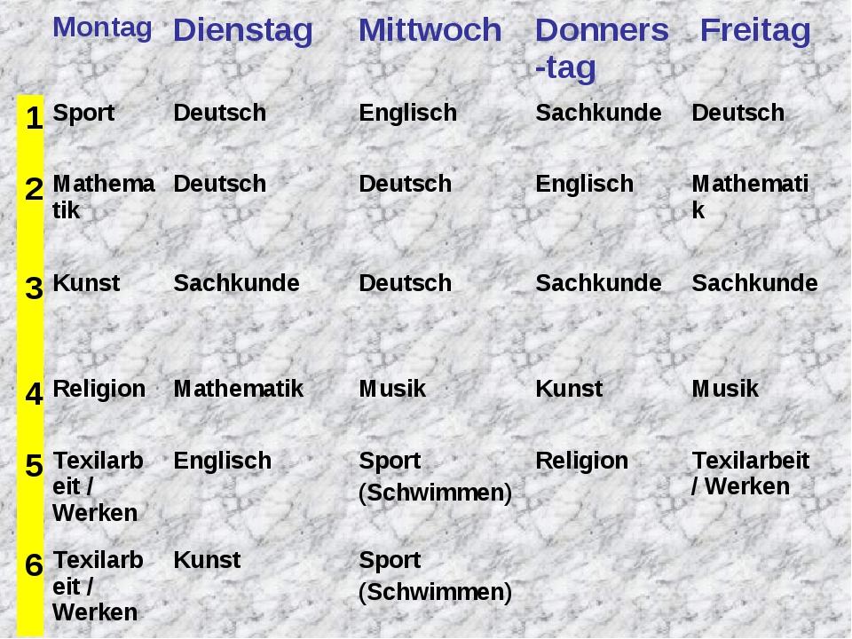 MontagDienstagMittwochDonners-tag  Freitag 1SportDeutschEnglisch Sac...
