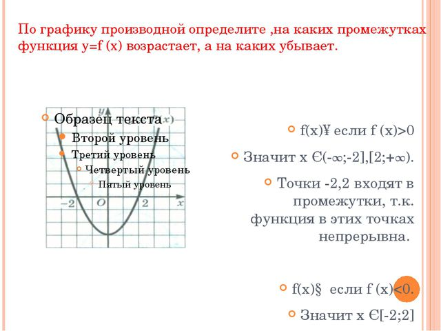 По графику производной определите ,на каких промежутках функция y=f ̕(x) возр...