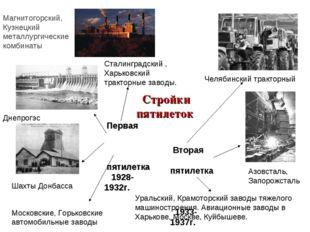 Стройки пятилеток Первая пятилетка 1928-1932г. Вторая пятилетка 1933-1937г.