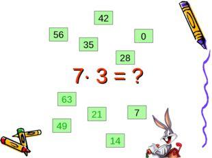 7· 3 = ? 49 7 14 35 42 28 0 63 21 56