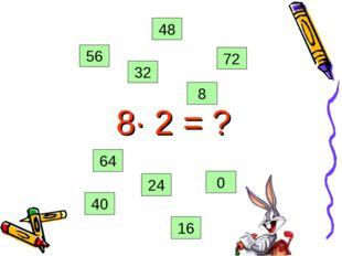 8· 2 = ? 40 0 16 32 48 8 72 64 24 56