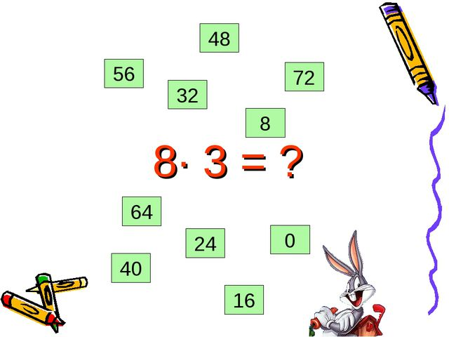 8· 3 = ? 40 0 16 32 48 8 72 64 24 56