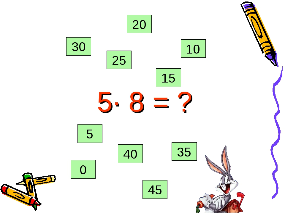 5· 8 = ? 0 35 45 25 20 15 10 5 40 30