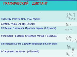 ГРАФИЧЕСКИЙ ДИКТАНТ 1.Еду, еду в чистом поле. (А.С.Пушкин) 2.Аптека. Улица