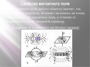 Свойства магнитного поля Линии магнитного поля любого объекта (магнит, ток, к