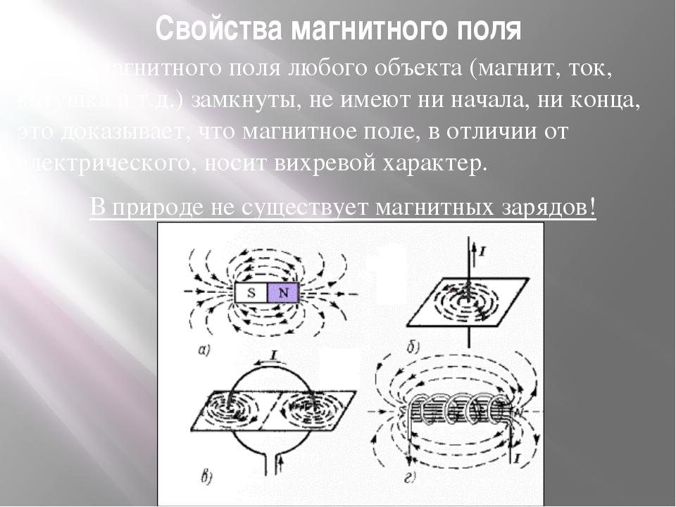 Свойства магнитного поля Линии магнитного поля любого объекта (магнит, ток, к...