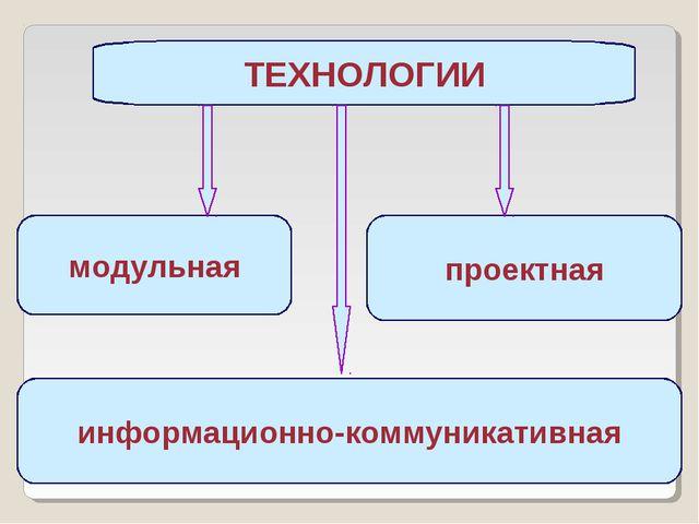 ТЕХНОЛОГИИ модульная проектная информационно-коммуникативная
