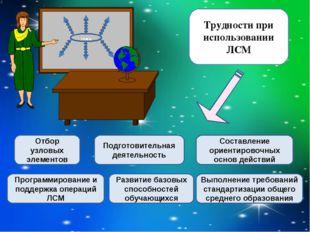 Отбор узловых элементов Подготовительная деятельность Составление ориентирово