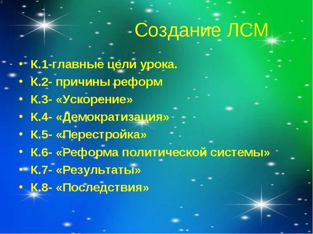 Создание ЛСМ К.1-главные цели урока. К.2- причины реформ К.3- «Ускорение» К....