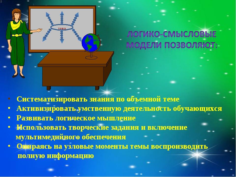 Систематизировать знания по объемной теме Активизировать умственную деятельн...
