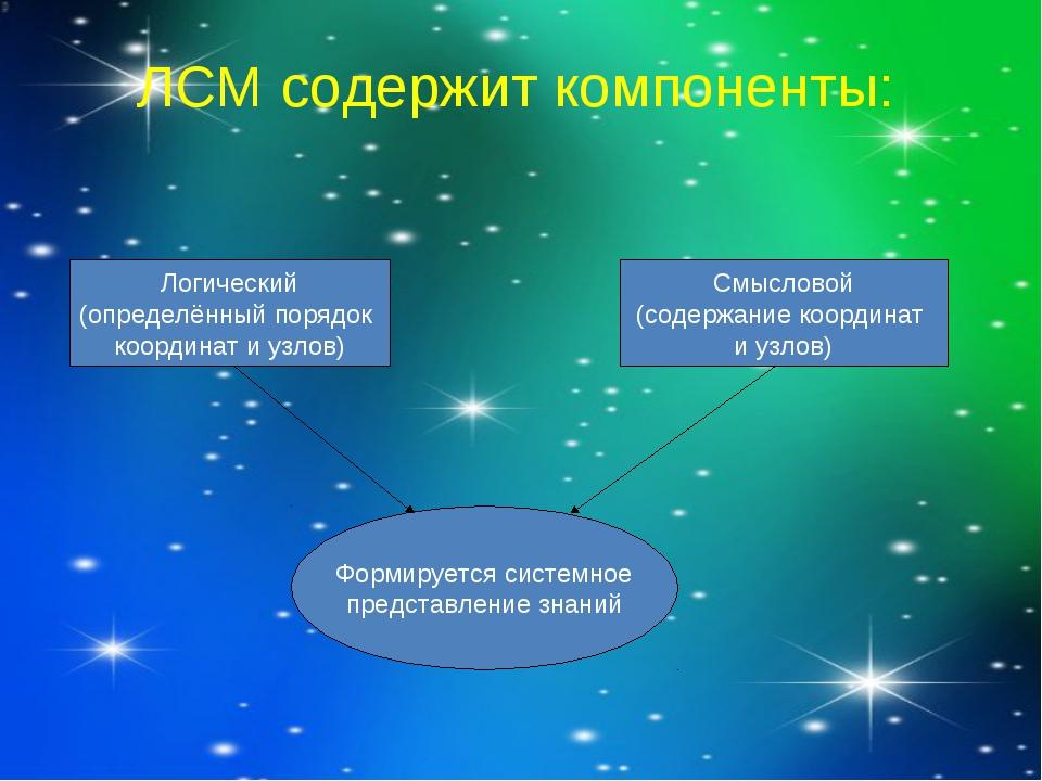 ЛСМ содержит компоненты: Логический (определённый порядок координат и узлов)...
