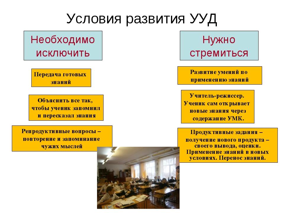 Условия развития УУД Передача готовых знаний Объяснить все так, чтобы ученик...