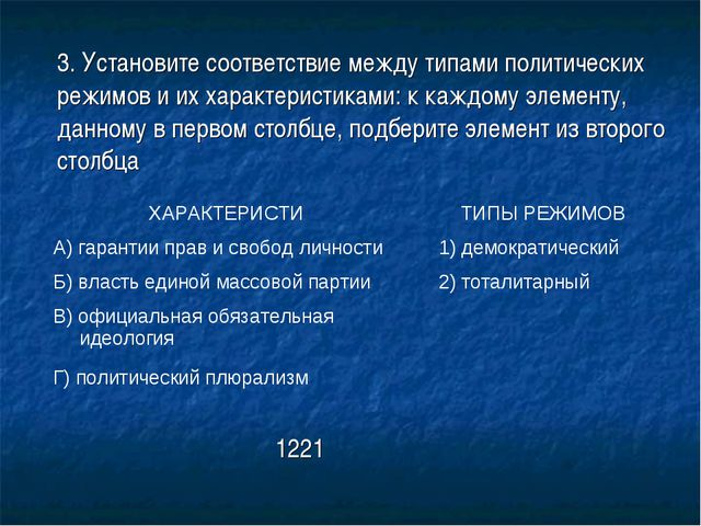 3. Установите соответствие между типами политических режимов и их характерис...