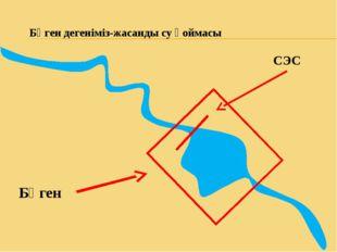 Бөген дегеніміз-жасанды су қоймасы Бөген СЭС