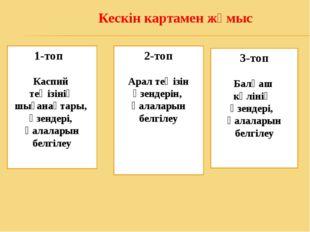 Кескін картамен жұмыс 1-топ Каспий теңізінің шығанақтары, өзендері, қалаларын