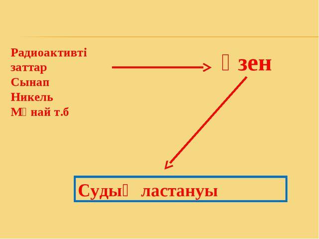 өзен Радиоактивті заттар Сынап Никель Мұнай т.б Судың ластануы