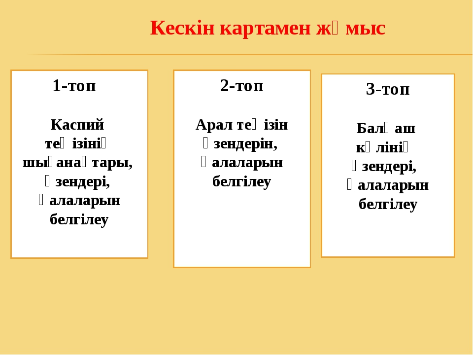 Кескін картамен жұмыс 1-топ Каспий теңізінің шығанақтары, өзендері, қалаларын...