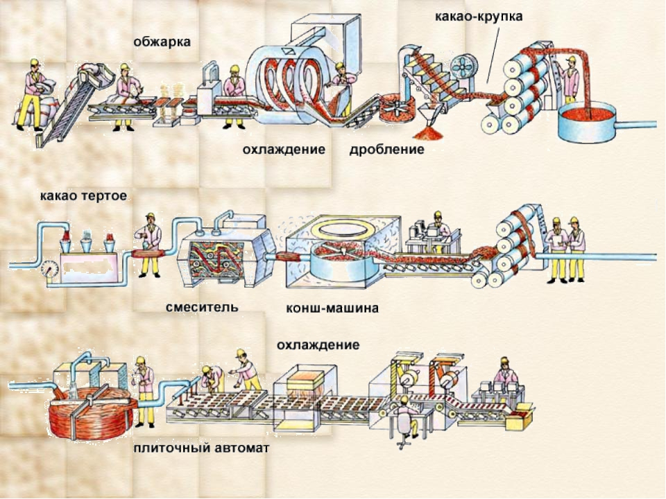 http://www.deti-66.ru/Детский исследовательский конкурс