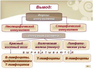 Формы иммунитета Неспецифический иммунитет Специфический иммунитет Иммунная с