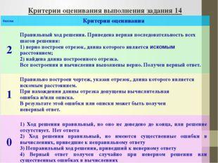Критерии оценивания выполнения задания 14 баллы Критерии оценивания 2 Правиль