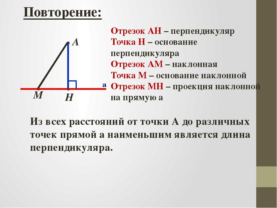 А а Повторение: Отрезок АН – перпендикуляр Точка Н – основание перпендикуляр...