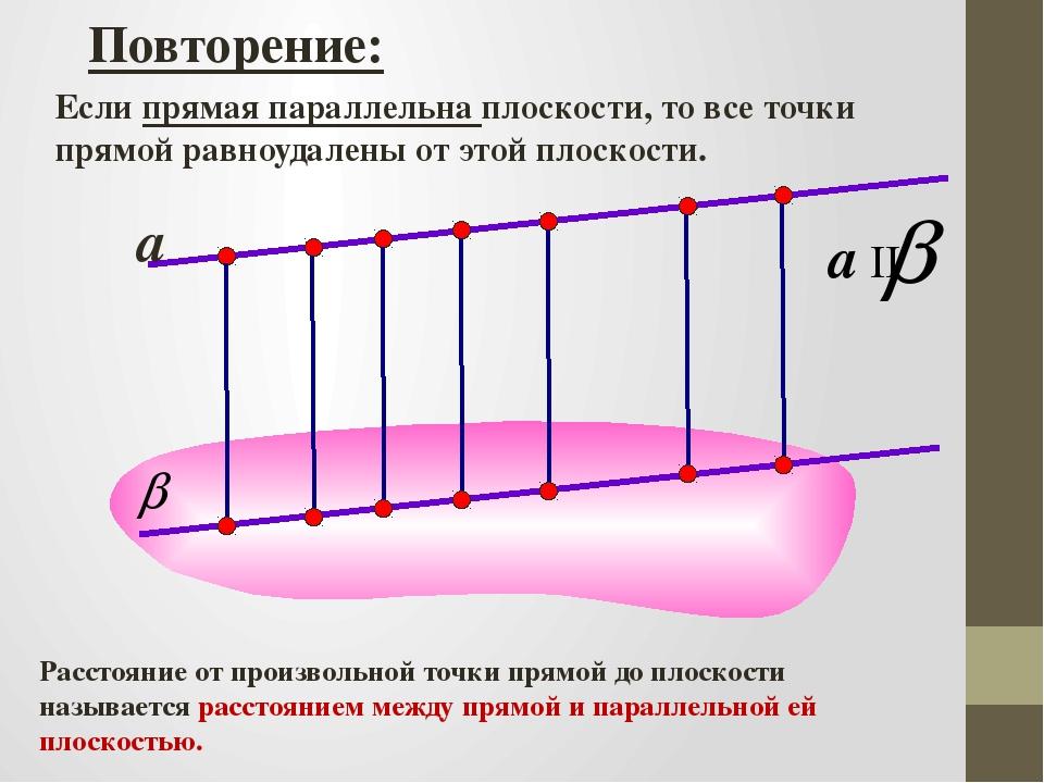 Повторение: Если прямая параллельна плоскости, то все точки прямой равноудале...