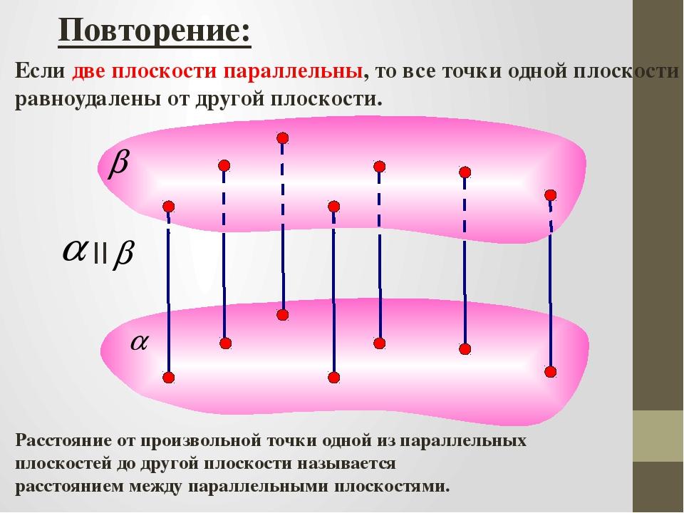 Повторение: Если две плоскости параллельны, то все точки одной плоскости равн...