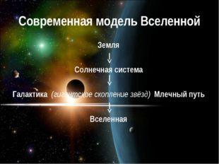 Современная модель Вселенной Земля Солнечная система Галактика (гигантское ск