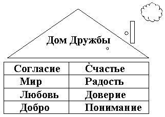 Description: http://festival.1september.ru/articles/590307/img1.jpg