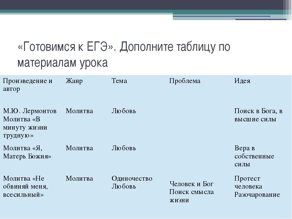 «Готовимся к ЕГЭ». Дополните таблицу по материалам урока Произведение и автор...