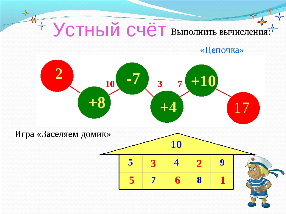 Устный счёт «Цепочка» 17 Выполнить вычисления: 10 3 7 17 Игра «Заселяем домик...