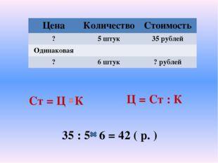 Ст = Ц К Ц = Ст : К 35 : 5 6 = 42 ( р. ) Цена Количество Стоимость ? 5 штук 3