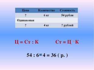 Ц = Ст : К Ст = Ц К 54 : 6 4 = 36 ( р. ) Цена Количество Стоимость ? 6 кг 54