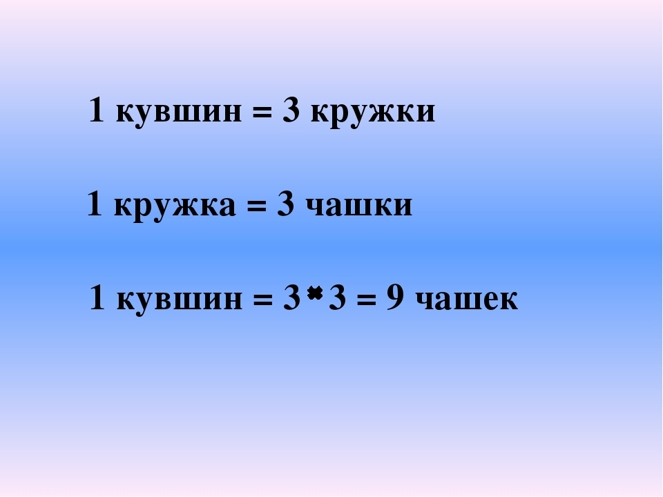 1 кувшин = 3 кружки 1 кружка = 3 чашки 1 кувшин = 3 3 = 9 чашек