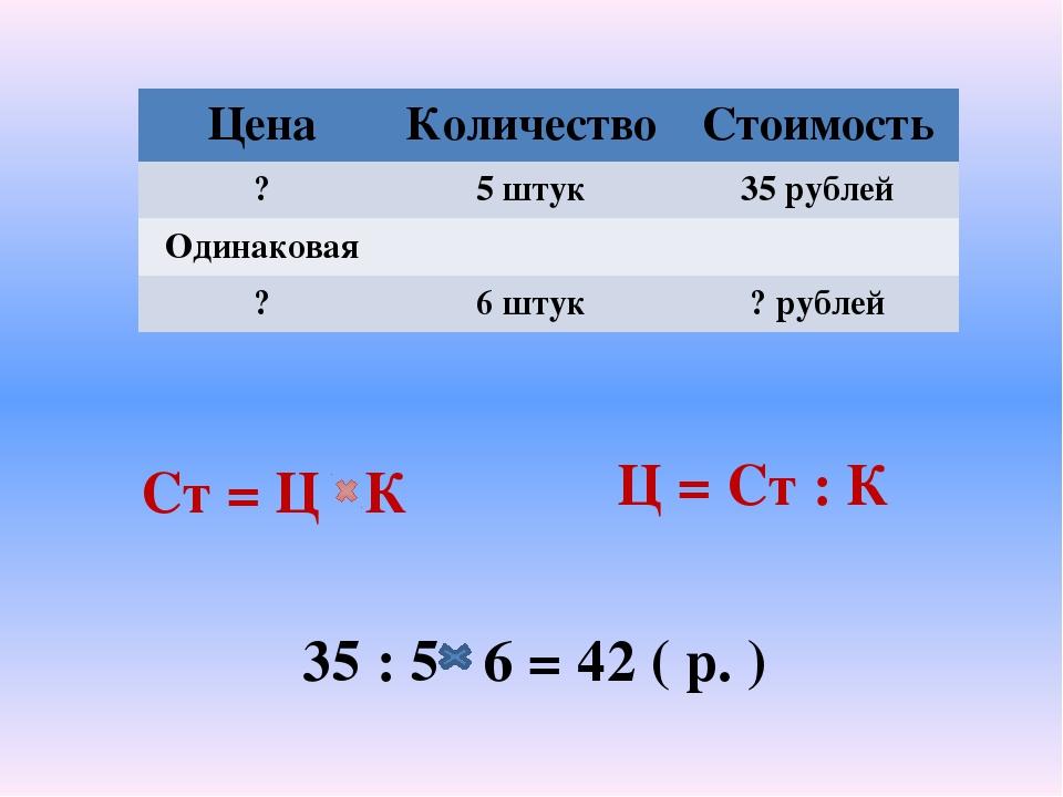 Ст = Ц К Ц = Ст : К 35 : 5 6 = 42 ( р. ) Цена Количество Стоимость ? 5 штук 3...