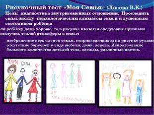 Рисуночный тест «Моя Семья» (Лосева В.К.) Цель: диагностика внутрисемейных от