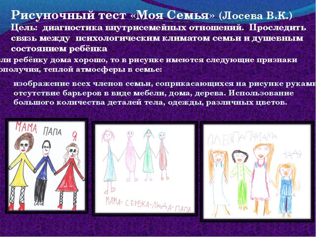 Рисуночный тест «Моя Семья» (Лосева В.К.) Цель: диагностика внутрисемейных от...