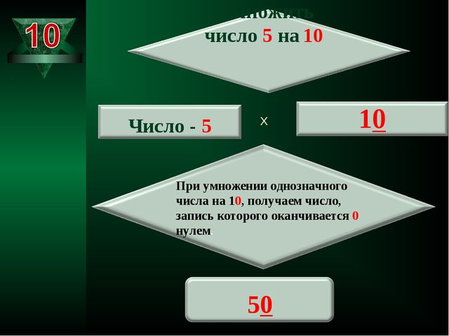 Х При умножении однозначного числа на 10, получаем число, запись которого ока...