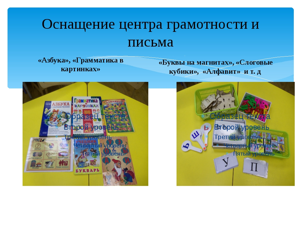 Оснащение центра грамотности и письма «Азбука», «Грамматика в картинках» «Бук...